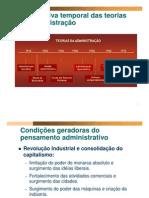 Material Auxiliar Trabalho Teorias Administrativas