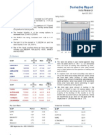 Derivatives Report 25th April 2012