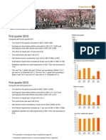 Swedbank's Interim Report Q1 2012