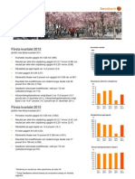 Swedbanks delårsrapport Kv1 2012
