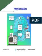 Network Analyzer Basics