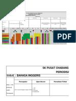 English UPSR Periodisasi