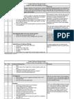 Sample Conf Planning Checklist
