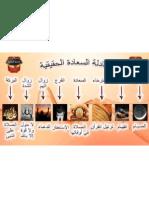 Happiness Equation PDF