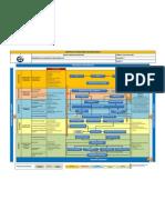 Anexo_6_ITCH-CA-RC-006_Mapa_de_Procesos-_R03