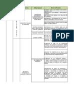 Matriz Estrtegica PDM. Dimensión Infraestructura
