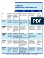 Air Pollution Control Systems Analysis