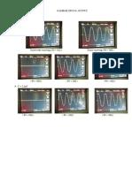 Gambar Sinyal x