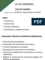 Diapositivas de Ciclo de Compras