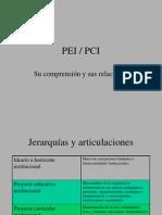 PEI Y PCI