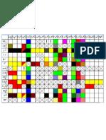 Tabel Solubilitate Cu Culorile Substantelor