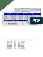 Aplicatia_3_Excel - Stat de Plata (EXAMEN)