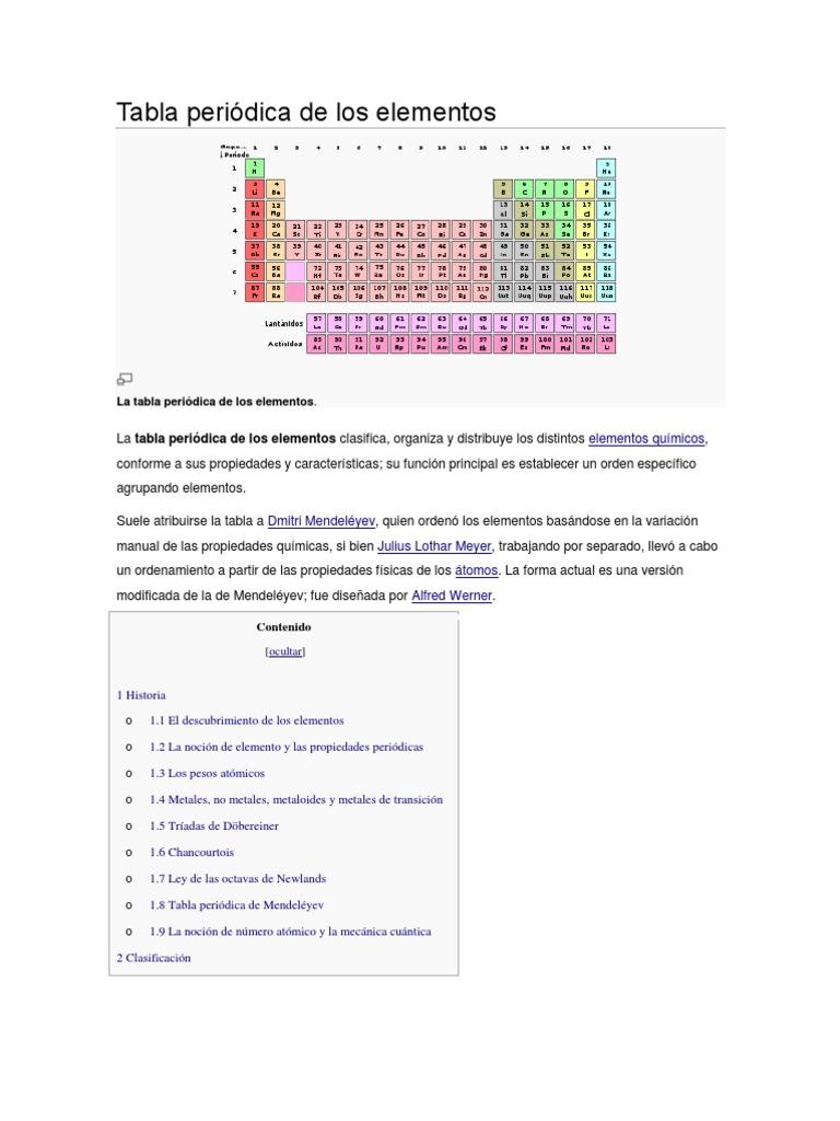 Tabla peridica de los elementos urtaz Image collections
