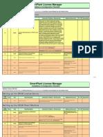 SPLMV9Install Checklist