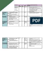 Psicodiagnóstico II Cronograma martes jueves