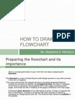 Lecture Flowchart