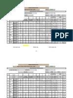 Changed SSC Assessment Sheet of Green Class