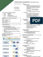 1 - AMOR Hypersensitivity Tolerance and Autoimmunity