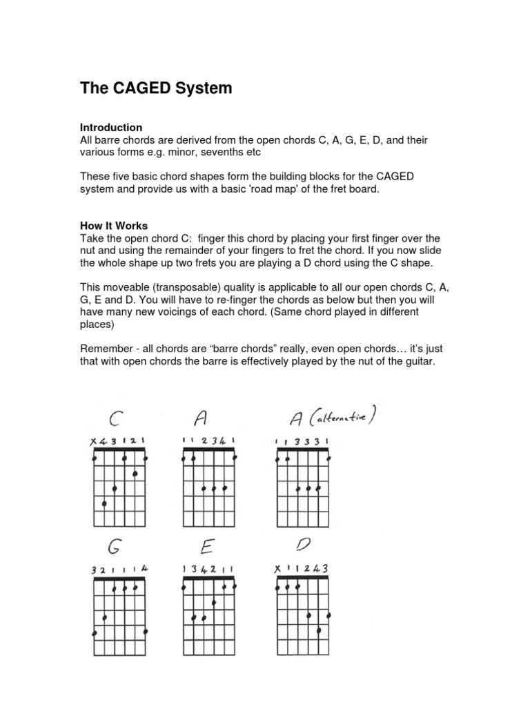 The Caged System Guitars Celtic Musical Instruments