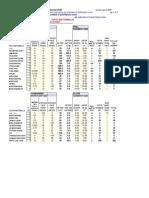Excel Building Weight Calculator