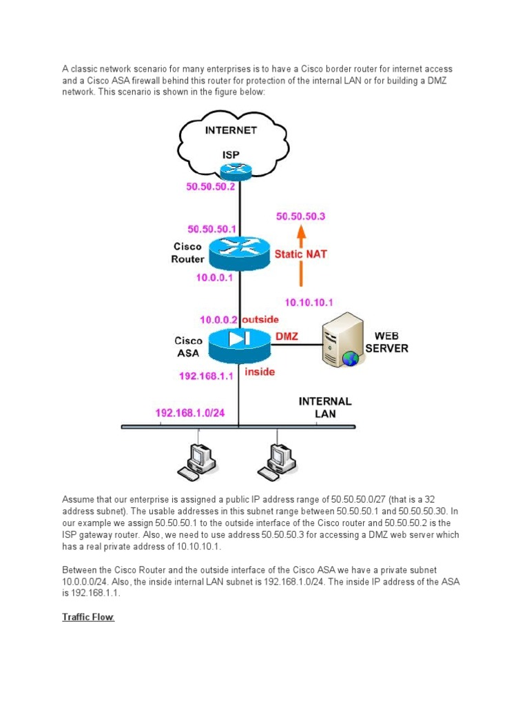Cisco Router With Asa For Internet Access Computing Diagram Ip Address
