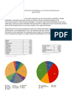 2012 Local Election Report MFoE