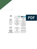 Compara las opciones para estudiar español en la UAB PDF