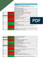 Barrons' Wordlist Master File.xlsx