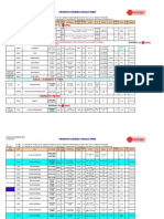 Price List 23 April 2012 Murahkom