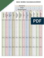 Petrobras0111 Gabarito(Prova29) Medio