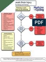 Concussion Assessment Chart 2012