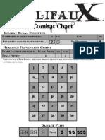 Malifaux Combat Chart