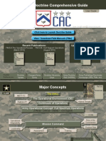 Army Doctrine Comp Guide