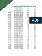 262_Cisco Price List Page 4 2-15-2012