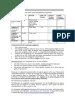 Assessment Information 258