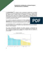 Impacto de La Calidad en El Sistema de La Productividad y ad de La Empresa