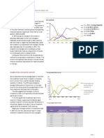 Grant Thornton Report on Vietnam Exit Track Record - Jan 2011