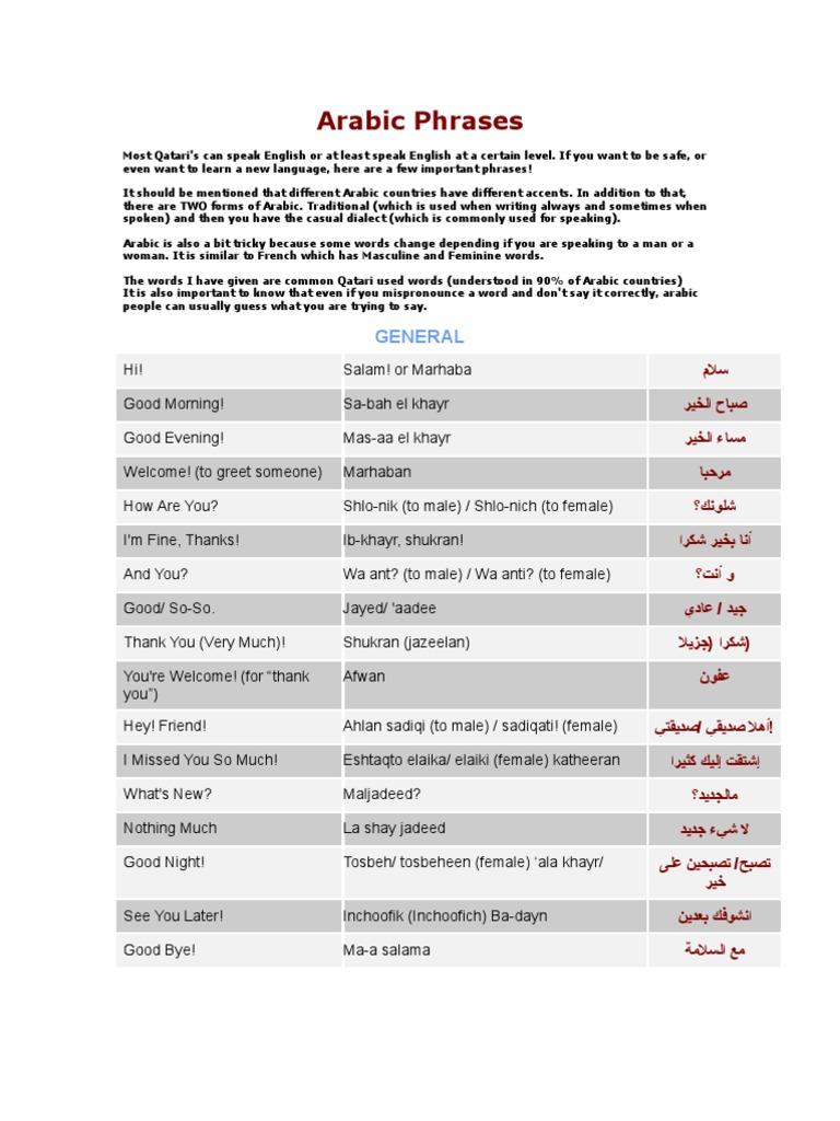 Qatari Arabic Phrases | Arabic | English Language