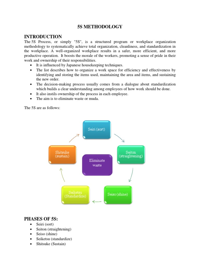 5s methodology 110 lean manufacturing inventory nvjuhfo Image collections