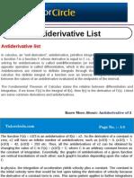 Anti Derivative List