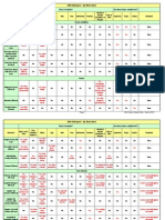 ASK Italian Recipe Data - March 2012