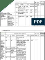 Evaluation hygiènique FERTIAL-Arzew