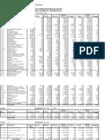 Cédula Presupuestaria 2012