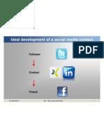 Development of a Social Media Contact 20120403_3
