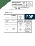 Riesgos Asociados a Las Diversas Actividades de Hortifrut Chile s