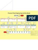 Engineering Work Flow Chart
