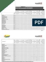 Tabela Cargos Prosaude