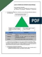Metodología para el diseño de Ambiente Aprendizaje
