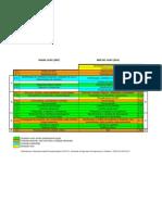 Comparativo_OHSAS_18001_e_ISO_18801.pdf