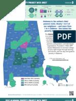 2012 Alabama Poverty Data Sheet